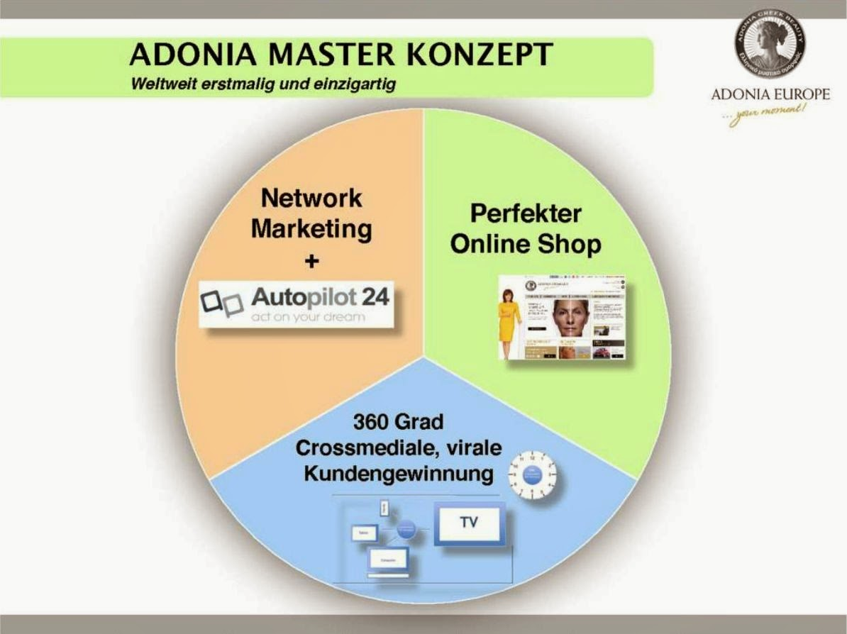 http://www.adonia-bc.com/register?partnerId=AB2014HD