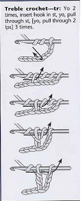 Double Treble Crochet Stitch (dtr) by Crochet Hooks You