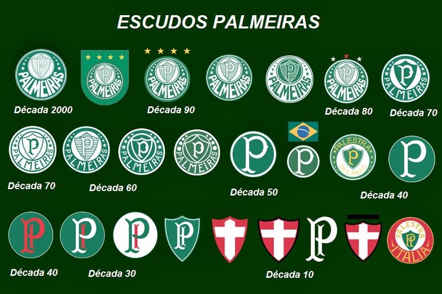 Escudos Palmeiras