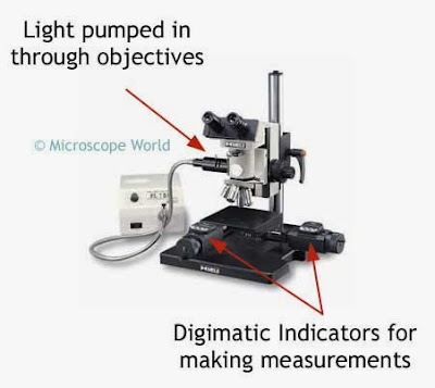 Measuring Microscope Image