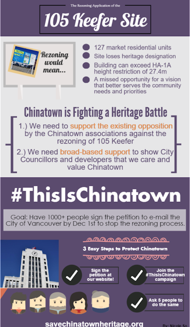 ort  3h3 hours ago Chinatown Report: ACT NOW Please help Chinatown Vancouver