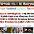 Review Kelab Jutawan Sujairi Saidali
