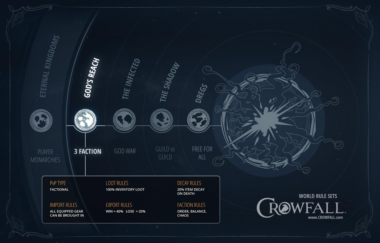 миры Crowfall