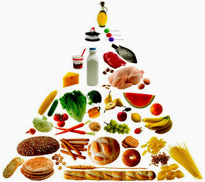 simple weight loss meal plan australia