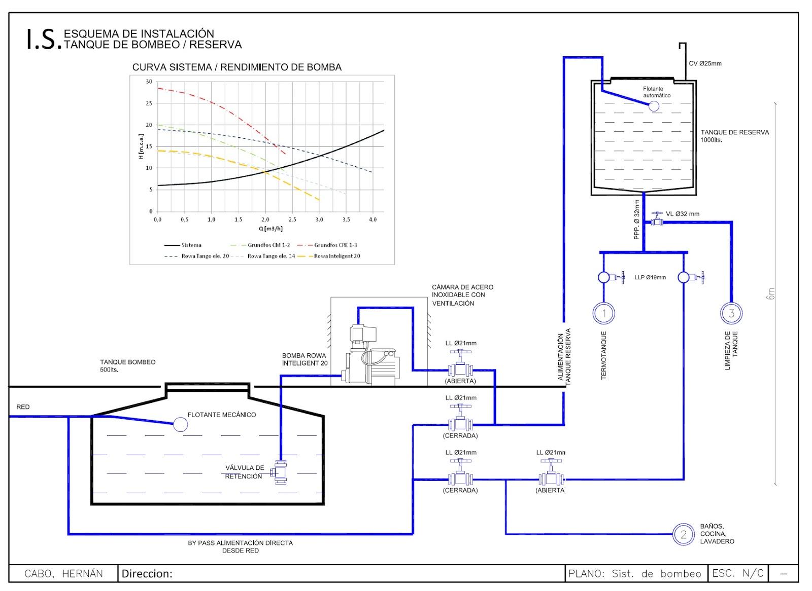 Detalles constructivos cad instalacion de tanque de agua - Como hacer una instalacion de fontaneria ...