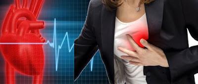Gb. Gangguan Irama Jantung : Detak Jantung Tak Beraturan / Atrial Fibrilasi