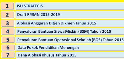 gambar Agenda juknis BOS Dikmen 2015