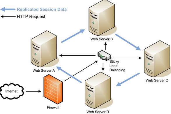 Как сделать web сервер на дому