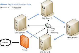 pengertian dan cara kerja webserver