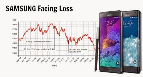 Penjualan Samsung turun 60% iPhone 6 Rilis