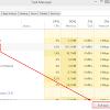 4 Cara Jitu Mengatasi Mozilla Firefox Not Responding