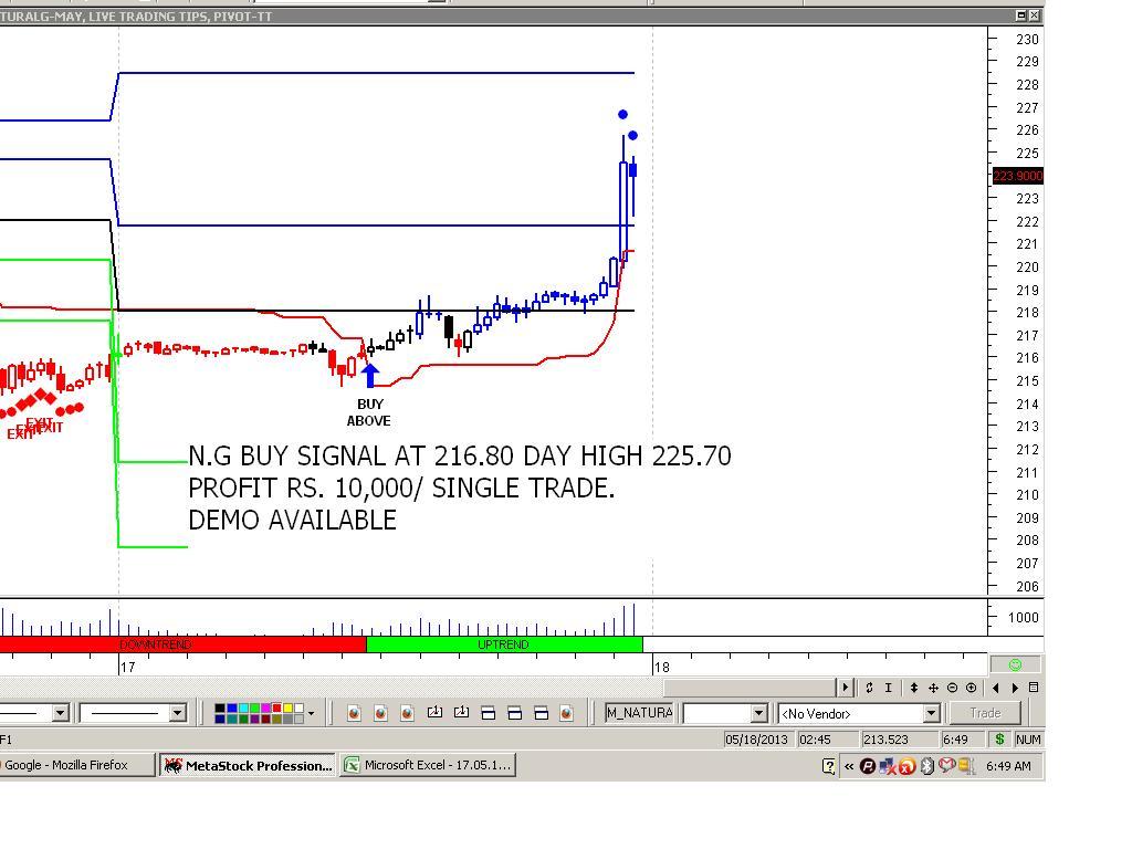 binary options trading signals