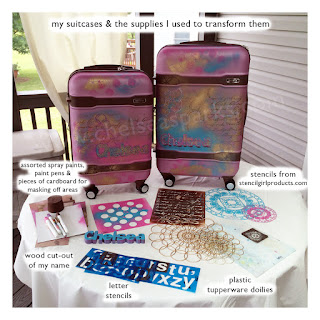 painted suitcase project
