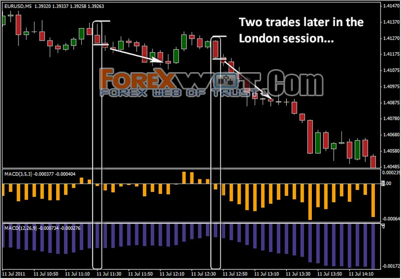 Asian session forex