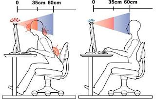 CVS Computer Vision Syndrome (Guru Pantura)
