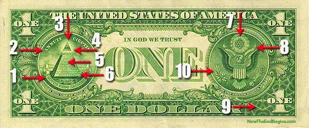 Salvation And Survival The New World Order In Your Pocket