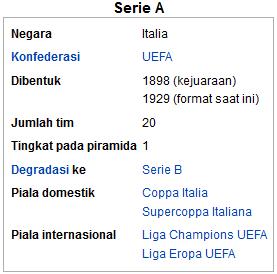 Ilustrasi Liputan Liga Italia - Priokgrafi