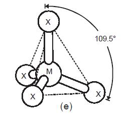 e. bentuk molekul CH4