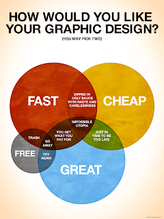 Graphic Design-Related Humor