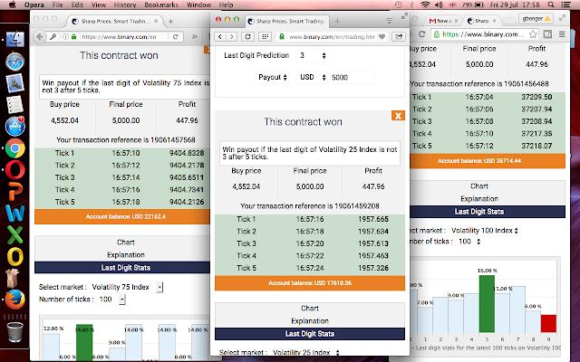 Opzioni binarie binary options chart setup weekend