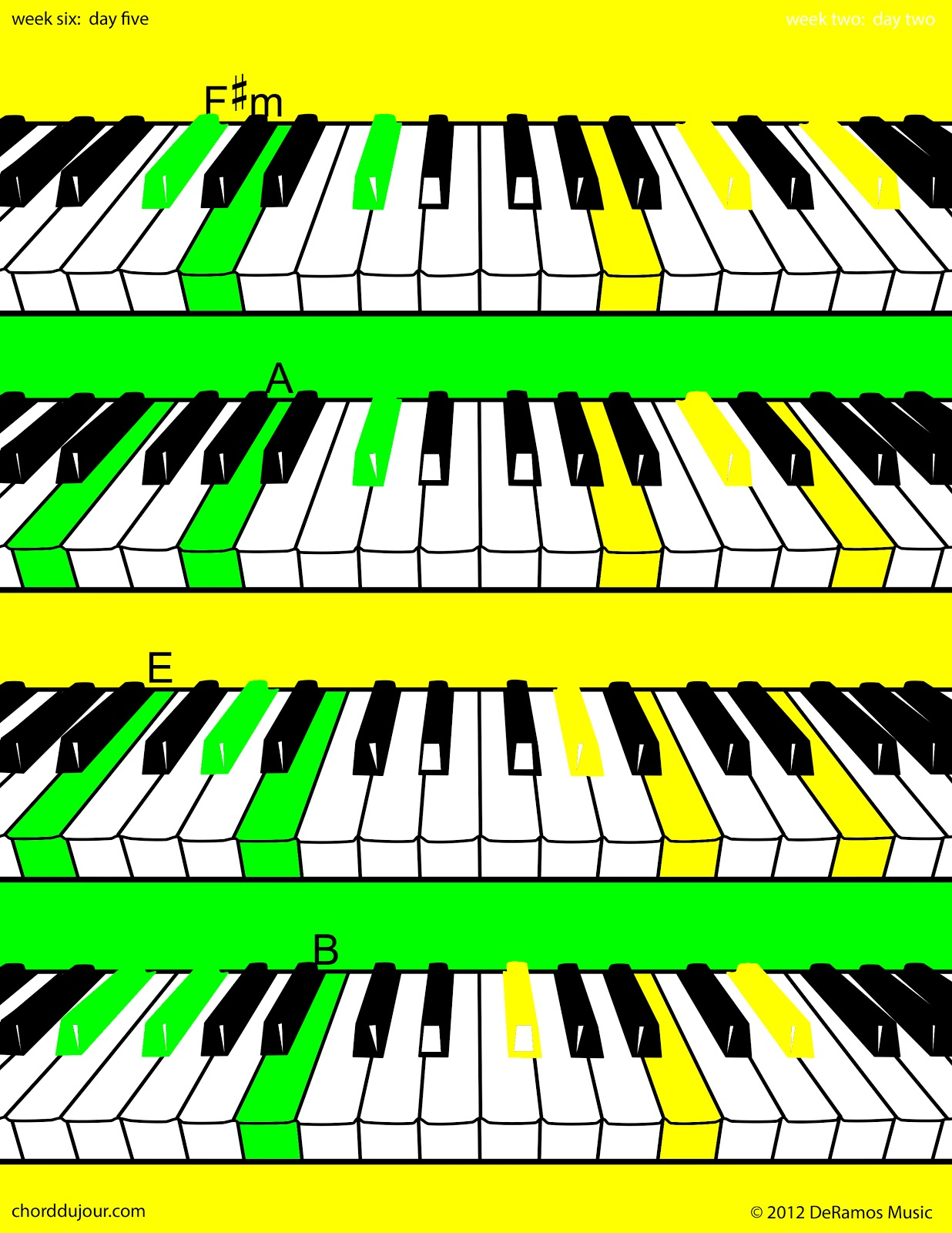 Chord du Jour: Four Chords for #Piano / Four #Chords for #Guitar
