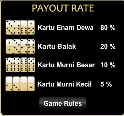 Hadiah Jackpot dari Indoqq - Indo qq Domino Online