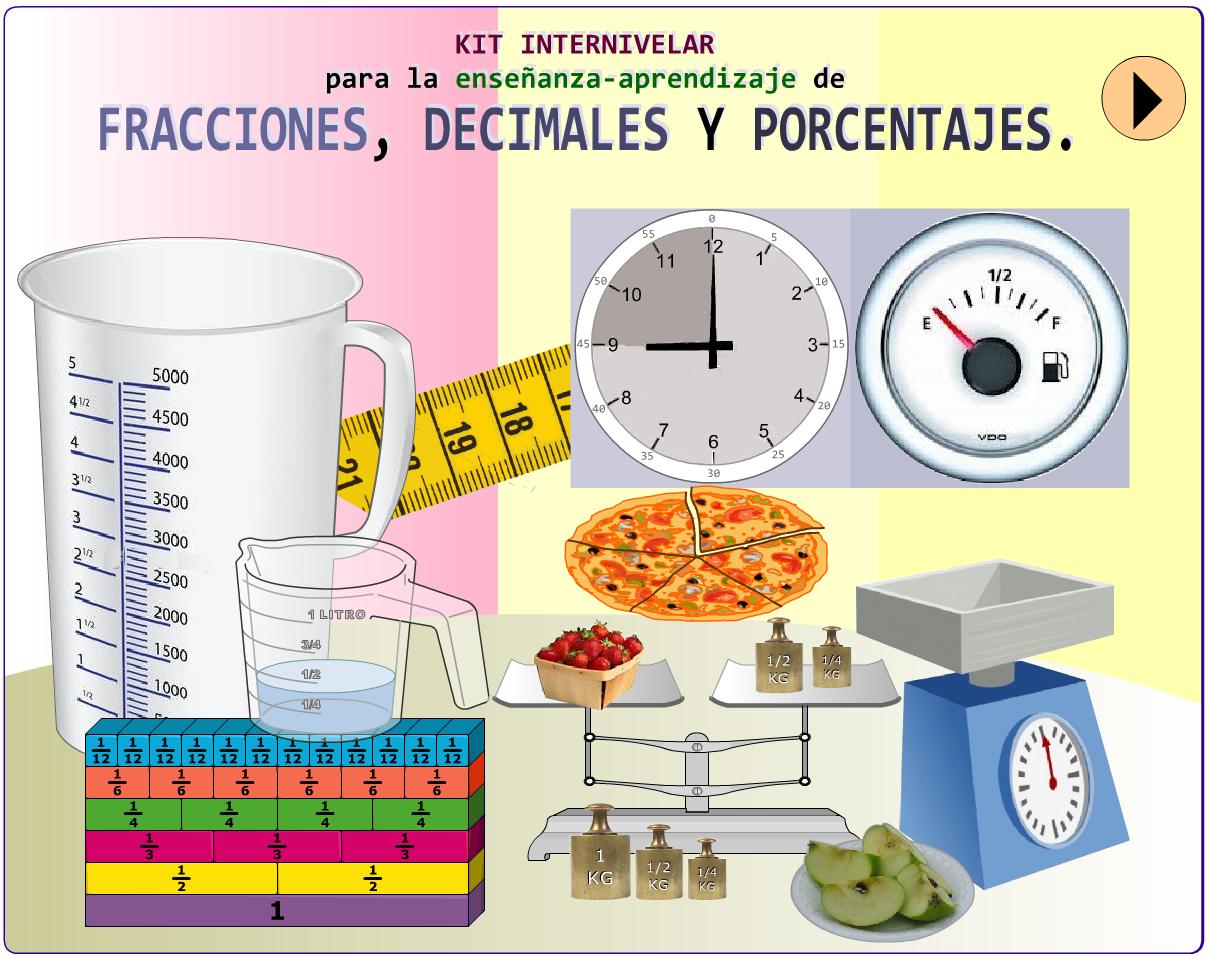 Recurso fracciones, decimales y porcentajes