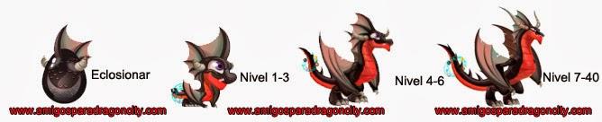 imagen del crecimiento del dragon abismo