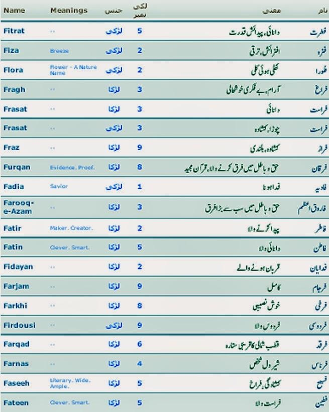 new islamic names