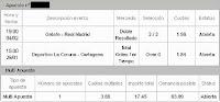 Apuestas Rosberg Deportivo-Cartagena Getafe-Real Madrid Fútbol Liga BBVA y Adelante – España Titanbet