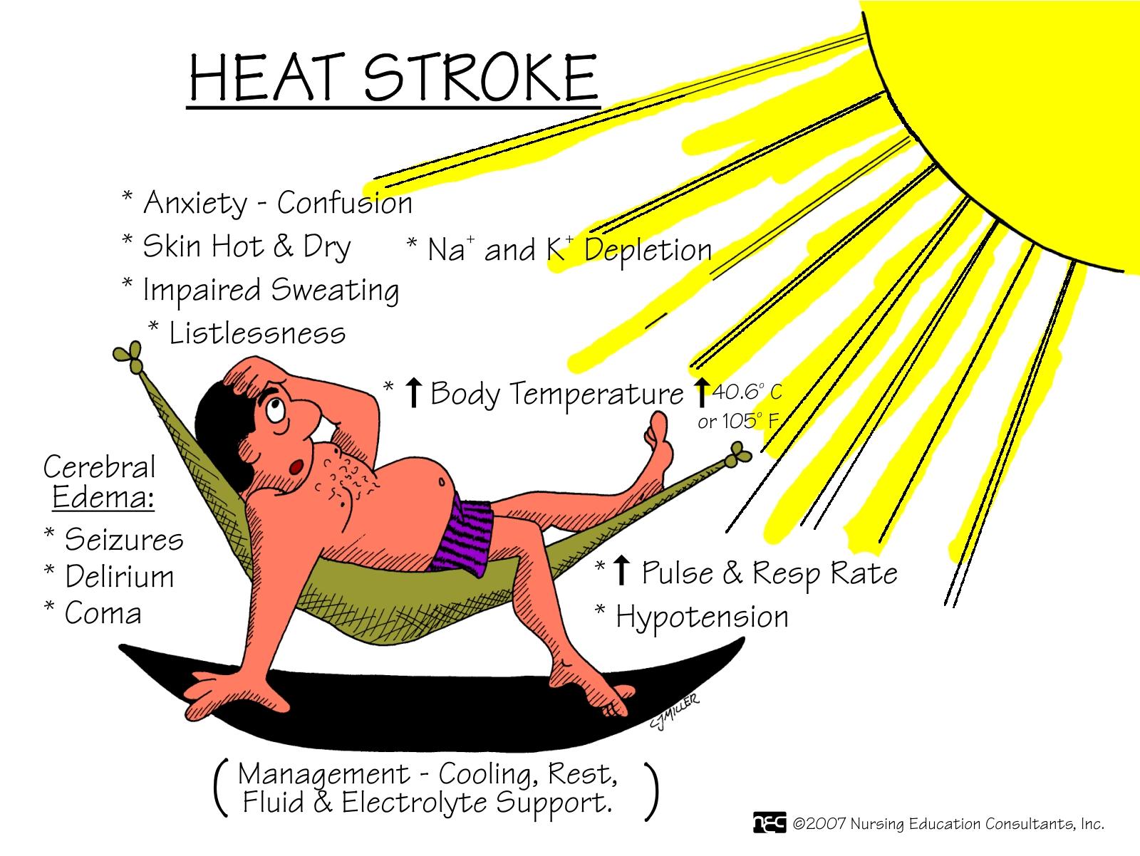 Several tips to avoid heat stroke
