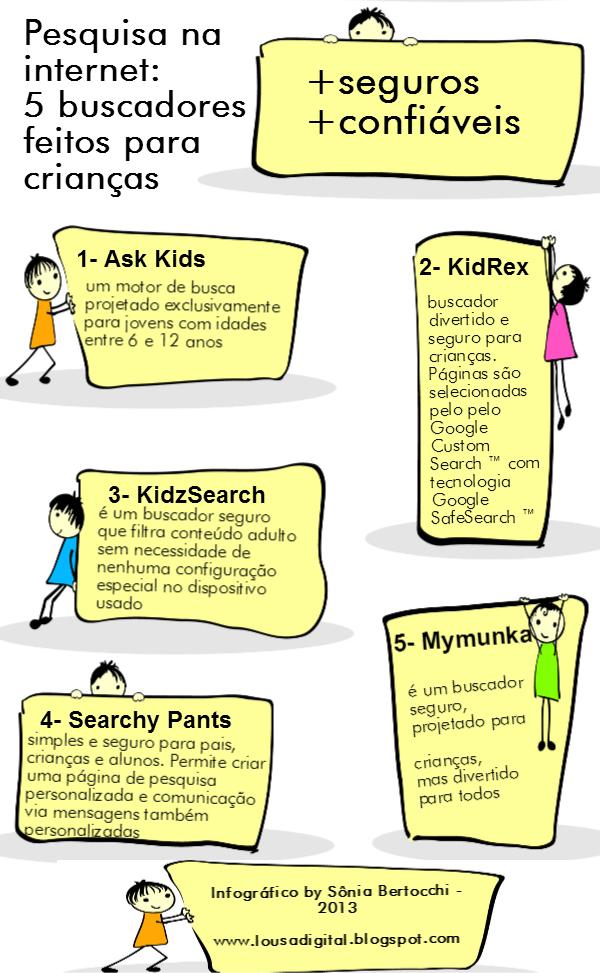 5 buscadores feitos para crianças -> pesquisa na internet