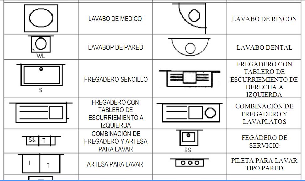 Expresi n gr fica unidad iv introducci n al dibujo for Simbologia de planos arquitectonicos pdf