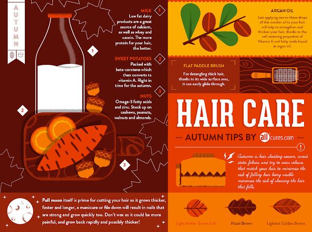 Allcures hair tips