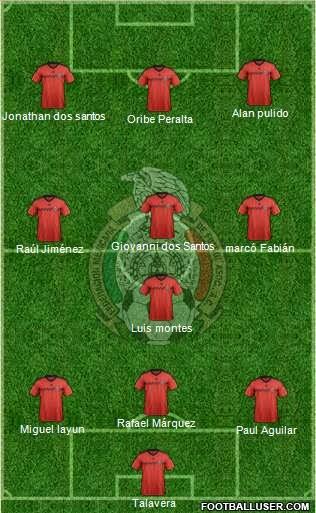 Prediksi formasi Meksiko 2014