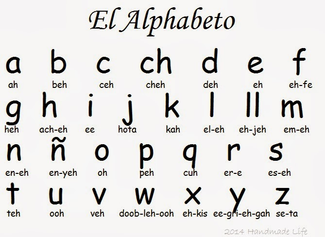 Spanish Alphabet Letters Song