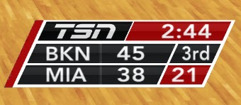 NBA 2K14 Scoreboard TV Mod