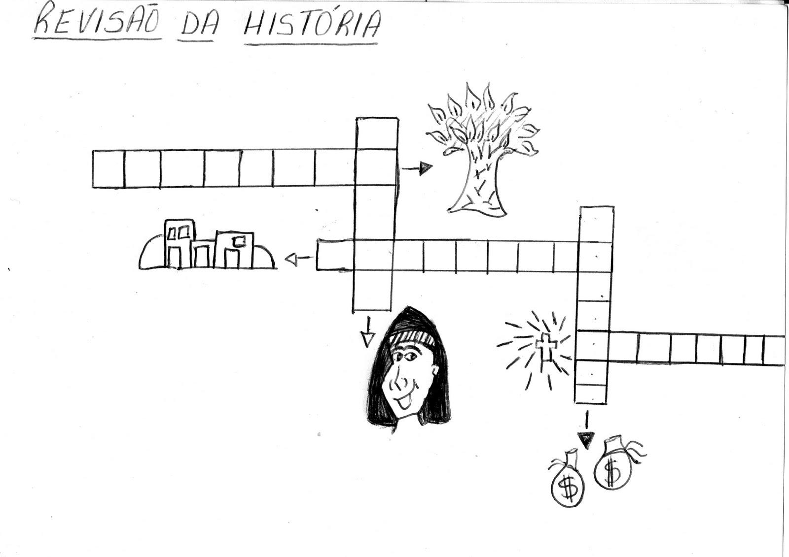 HISTORIA DE ZAQUEU.