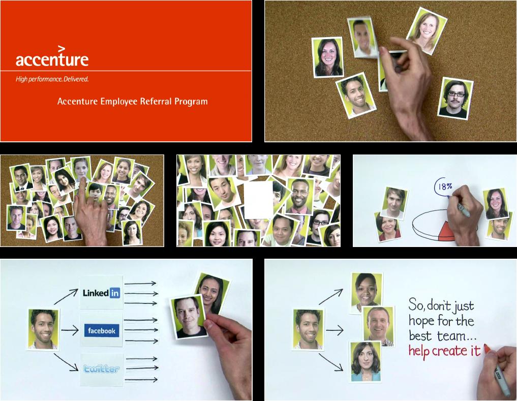 accenture employee referral programme