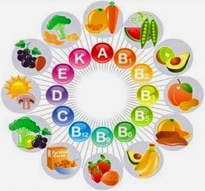 Nutrientes y vitaminas