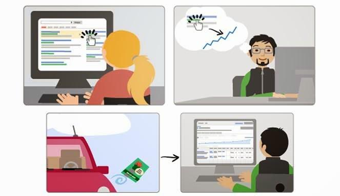 Iklan Online, Manfaat Iklan Online, Evogood