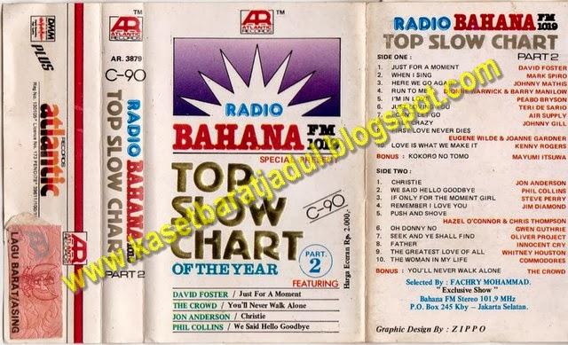 Daftar Lagu Hits Di Prambors Radio [PORTABLE] bahana+top+slow+chart+(Copy)