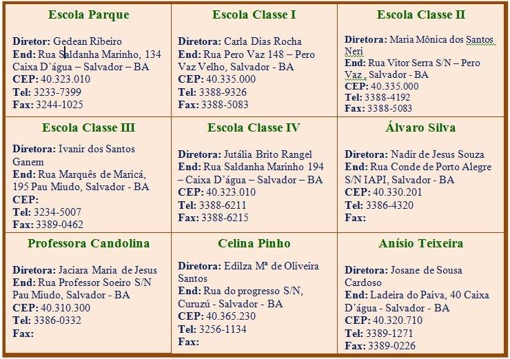 Centro Educacional Carneiro Ribeiro