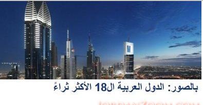 الدولة العربية الأكثر ثراء في عام 2015 وبها أكبر عدد من الأغنياء