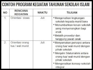 Inilah Contoh Program Kegiatan Tahunan Sekolah Islam KB-TK Yaa Bunayya
