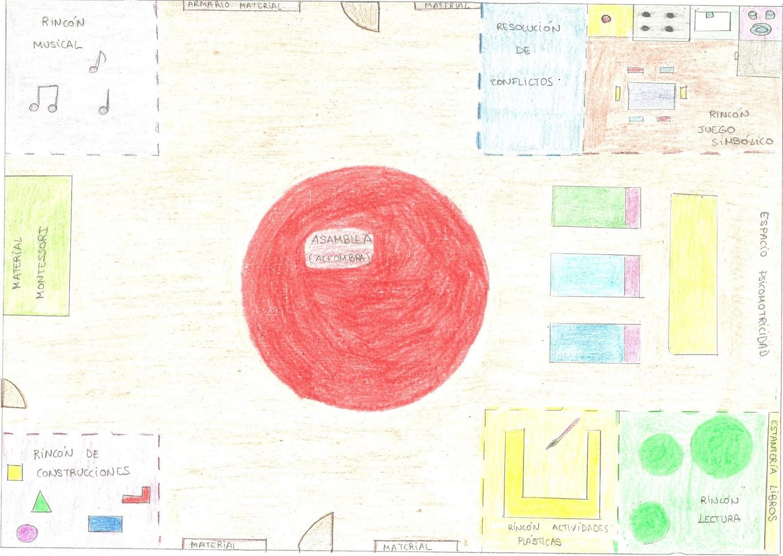 Escuela infantil xicotets plano del aula de 2 a 3 a os for Plano escuela infantil