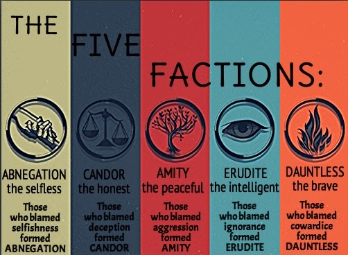 The Five Factions in Divergent