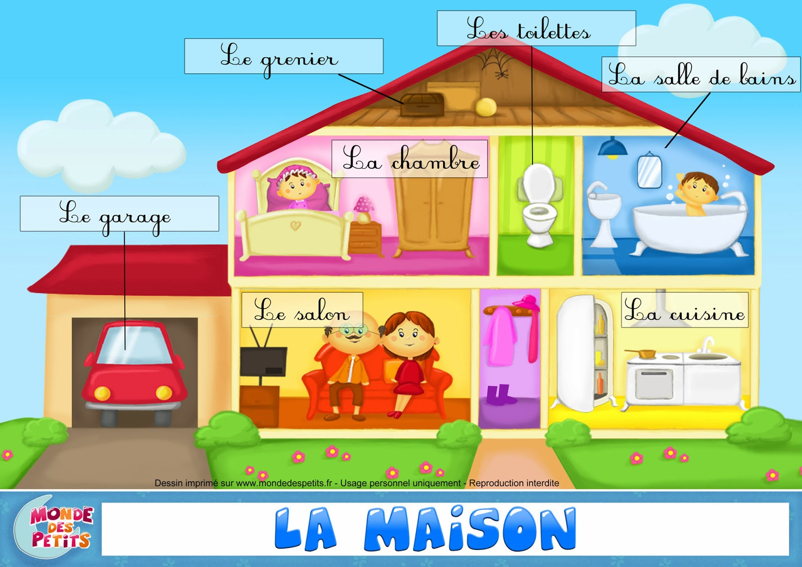 Sgblogosfera mar a jos arg eso la maison for A la maison translation