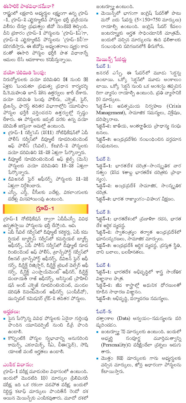 Overview of APPSC Group 1 Exam in Telugu Language