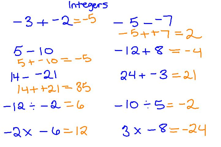 Homework help integers Help writing a synthesis essay – Adding Subtracting Multiplying and Dividing Integers Worksheet